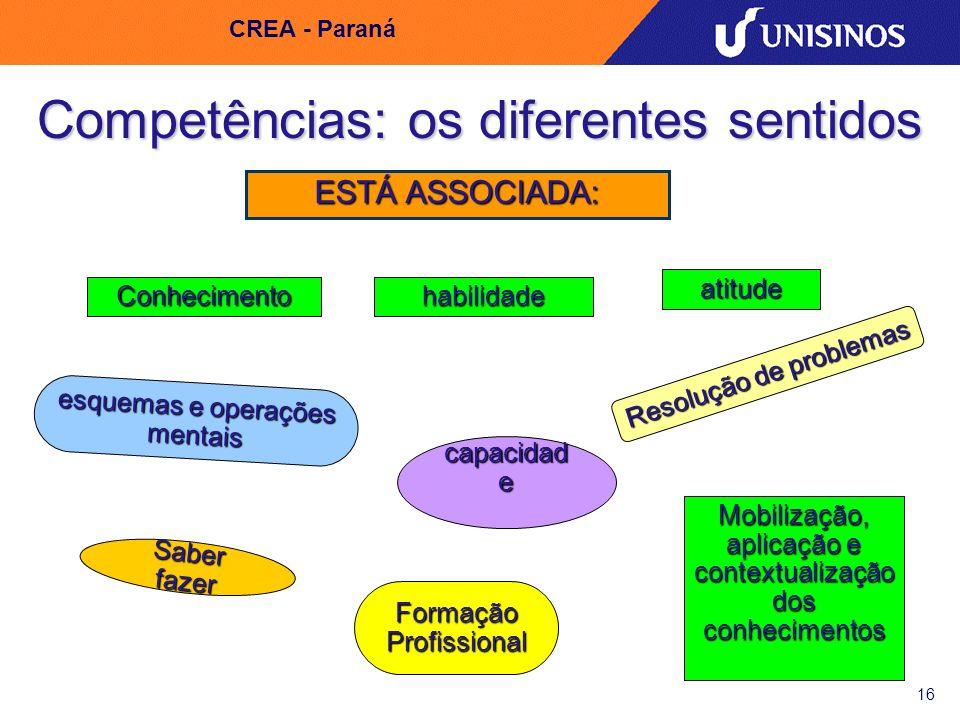 16 CREA - Paraná Competências: os diferentes sentidos Conhecimentohabilidade atitude capacidad e esquemas e operações mentais Saber fazer Resolução de