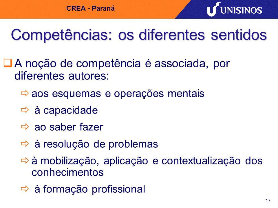 17 CREA - Paraná Competências: os diferentes sentidos A noção de competência é associada, por diferentes autores: aos esquemas e operações mentais à c