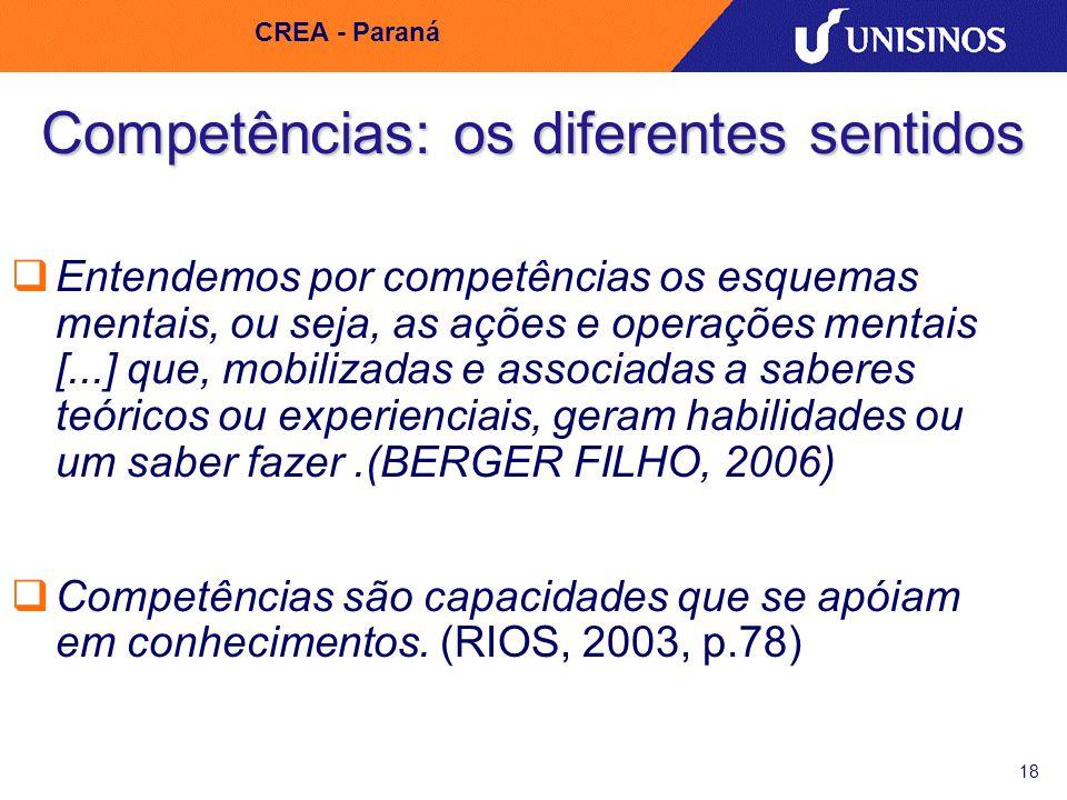 18 CREA - Paraná Competências: os diferentes sentidos Entendemos por competências os esquemas mentais, ou seja, as ações e operações mentais [...] que
