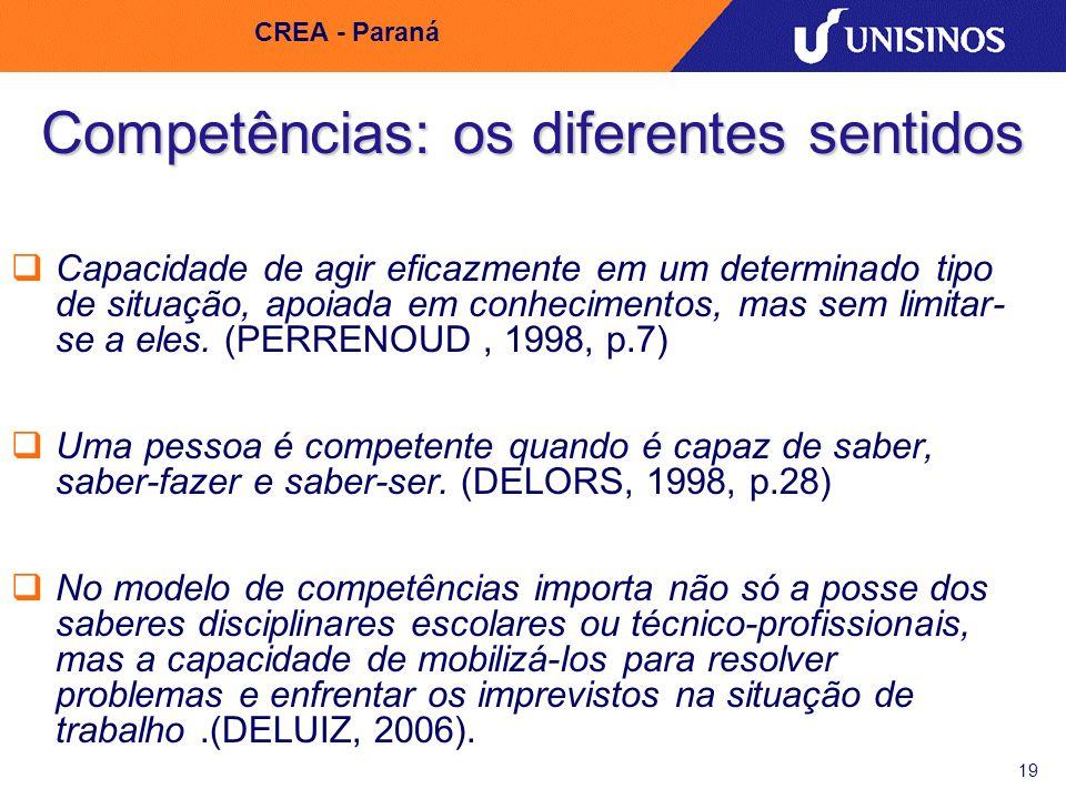 19 CREA - Paraná Competências: os diferentes sentidos Capacidade de agir eficazmente em um determinado tipo de situação, apoiada em conhecimentos, mas