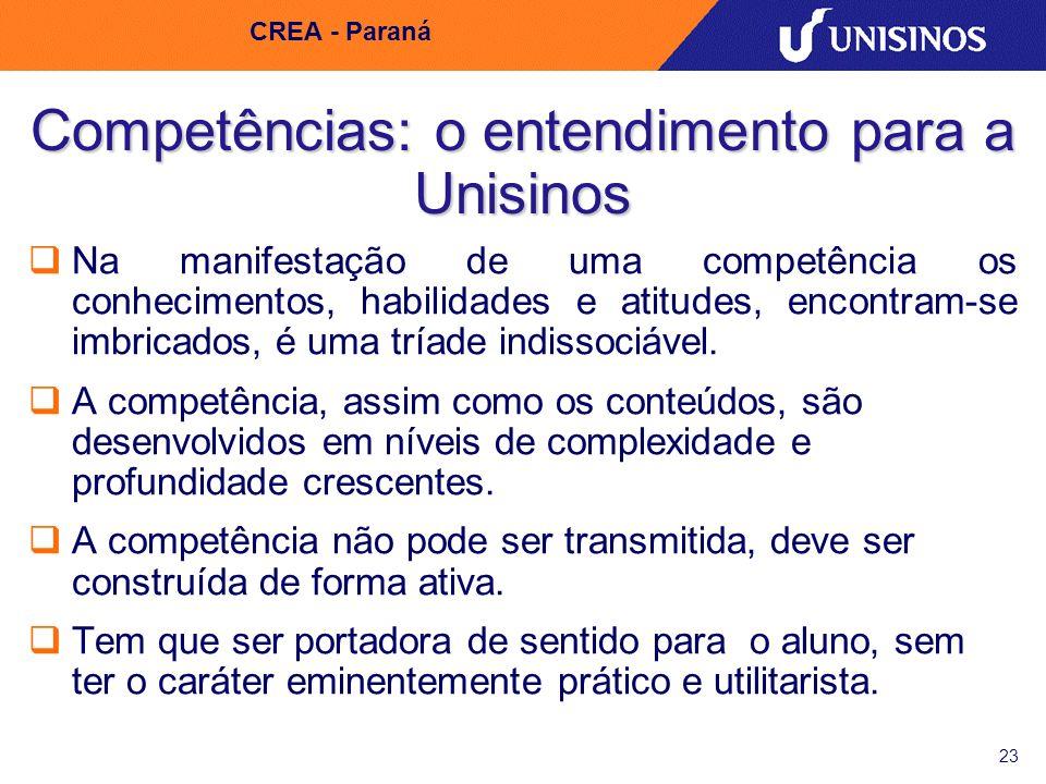 23 CREA - Paraná Competências: o entendimento para a Unisinos Na manifestação de uma competência os conhecimentos, habilidades e atitudes, encontram-s