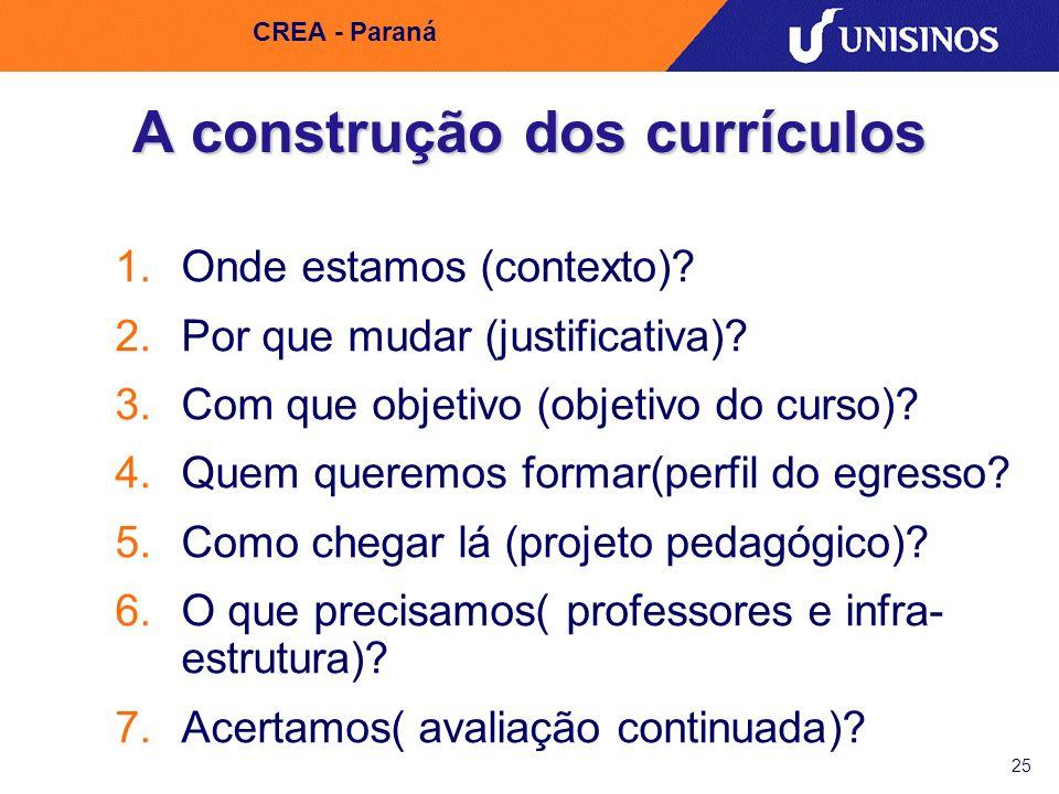 25 CREA - Paraná A construção dos currículos Onde estamos (contexto)? Por que mudar (justificativa)? Com que objetivo (objetivo do curso)? Quem querem