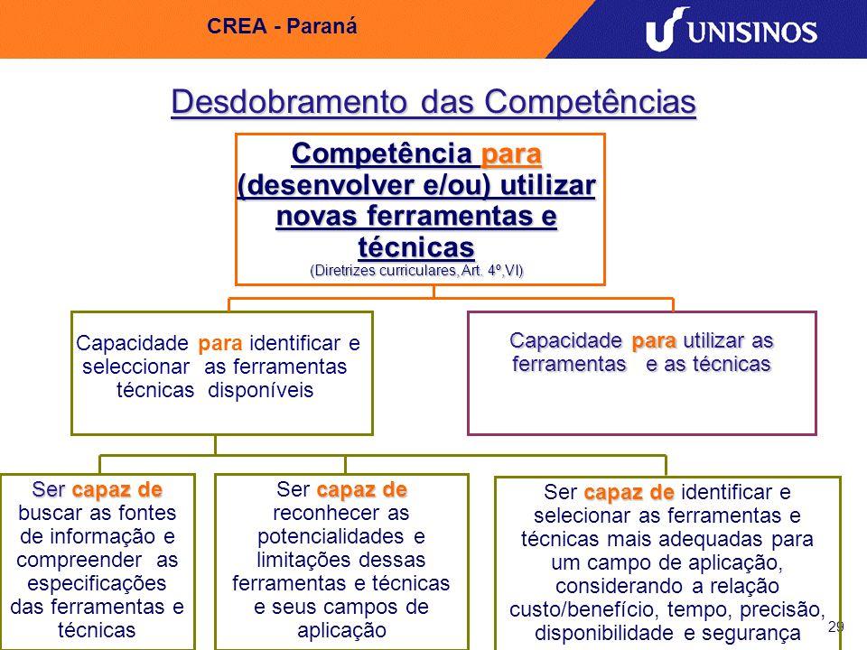 29 CREA - Paraná Desdobramento das Competências Competência para (desenvolver e/ou) utilizar novas ferramentas e técnicas (Diretrizes curriculares, Ar