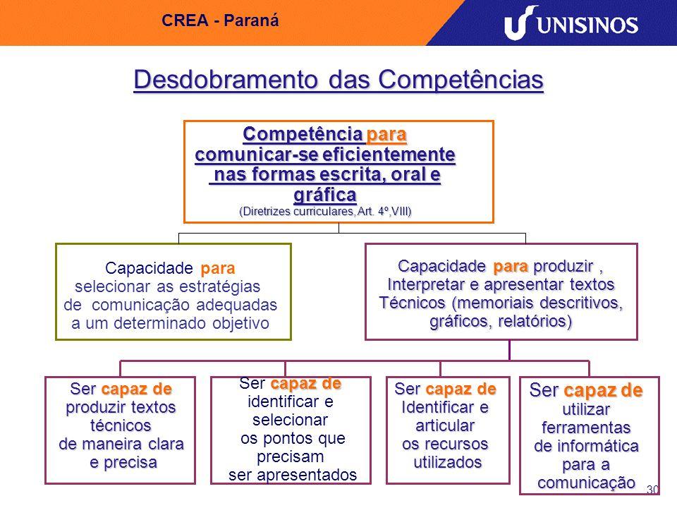 30 CREA - Paraná Desdobramento das Competências Competência para comunicar-se eficientemente nas formas escrita, oral e gráfica (Diretrizes curricular