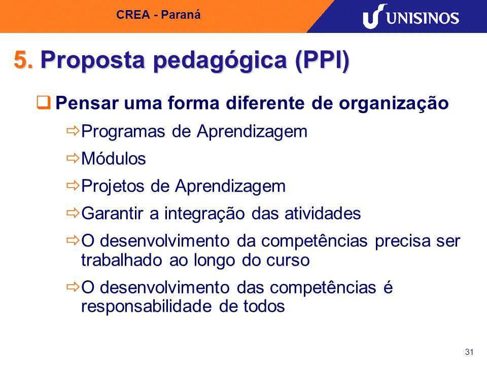 31 CREA - Paraná 5. Proposta pedagógica (PPI) Pensar uma forma diferente de organização Programas de Aprendizagem Módulos Projetos de Aprendizagem Gar