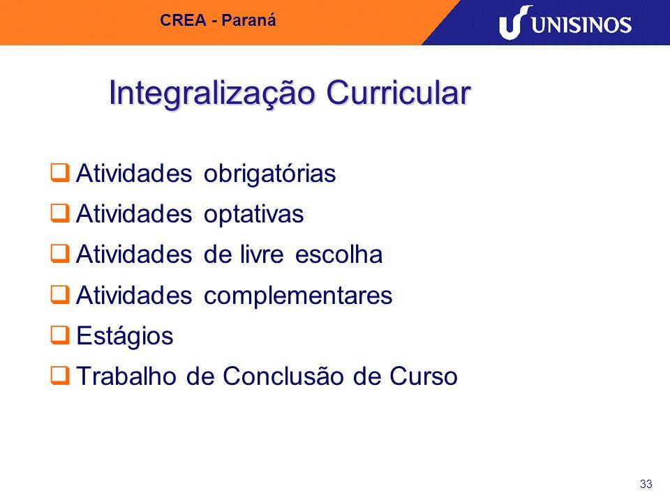33 CREA - Paraná Integralização Curricular Atividades obrigatórias Atividades optativas Atividades de livre escolha Atividades complementares Estágios