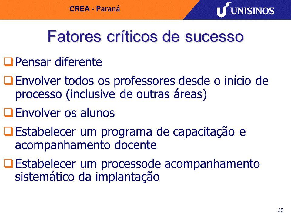 35 CREA - Paraná Fatores críticos de sucesso Pensar diferente Envolver todos os professores desde o início de processo (inclusive de outras áreas) Env