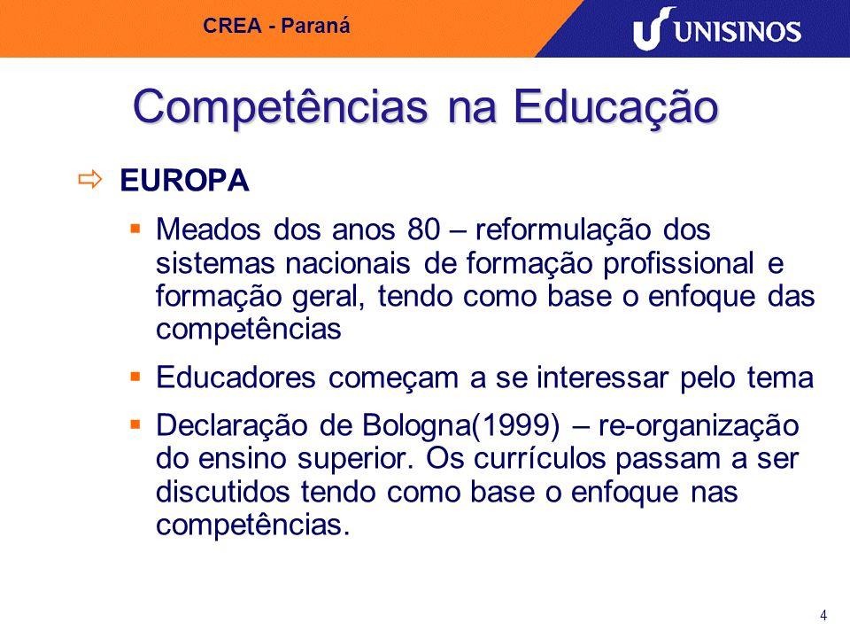 5 CREA - Paraná Competências na Educação - BRASIL Educação para o Trabalho ( Técnica e Tecnológica) Discussão se expande, oficialmente, para outros níveis a partir da LDB – Lei 9.396/96 maior flexibilidade na organização de cursos e carreiras, atendendo a crescente heterogeneidade tanto da formação prévia como dos interesses dos alunos.