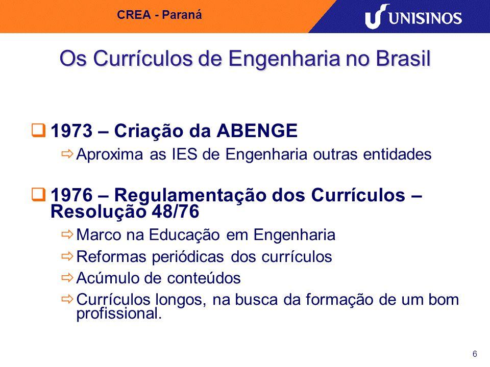 6 CREA - Paraná Os Currículos de Engenharia no Brasil 1973 – Criação da ABENGE Aproxima as IES de Engenharia outras entidades 1976 – Regulamentação do