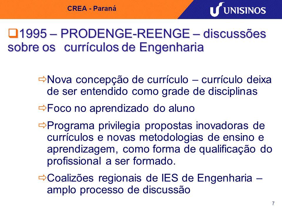 7 CREA - Paraná 1995 – PRODENGE-REENGE – discussões sobre os currículos de Engenharia 1995 – PRODENGE-REENGE – discussões sobre os currículos de Engen