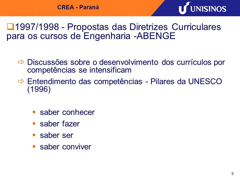 9 CREA - Paraná 1997/1998 - Propostas das Diretrizes Curriculares para os cursos de Engenharia -ABENGE Discussões sobre o desenvolvimento dos currícul