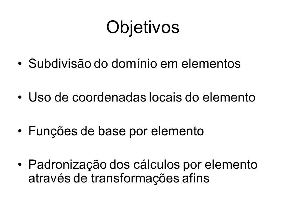 Polítopo-δ Elemento convexo definido por um conjunto finito de pontos δ=0 ponto vértice δ=1 segmento de reta aresta δ=2 polígono face δ=3 poliedro volume