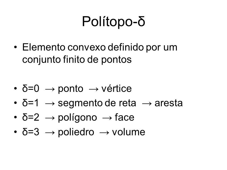 Forma-0 Função escalar relacionada com vértices. Potencial eletrostático.