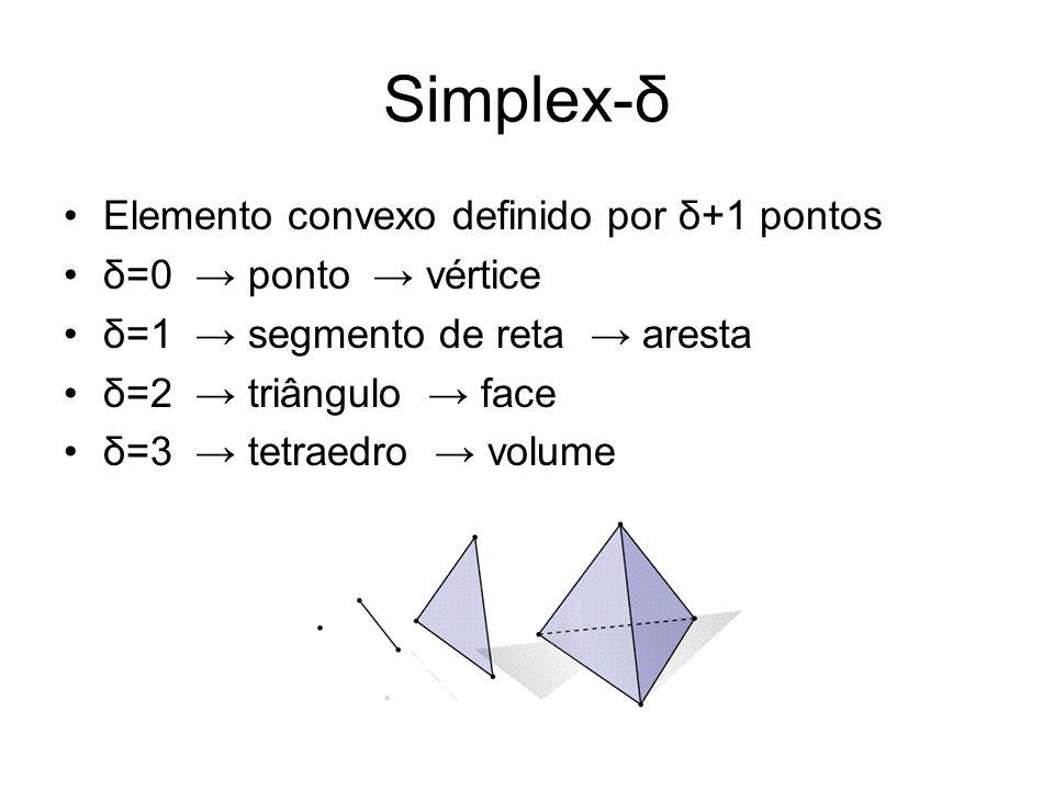 Forma-3 Função escalar relacionada com o volume.Divergente.