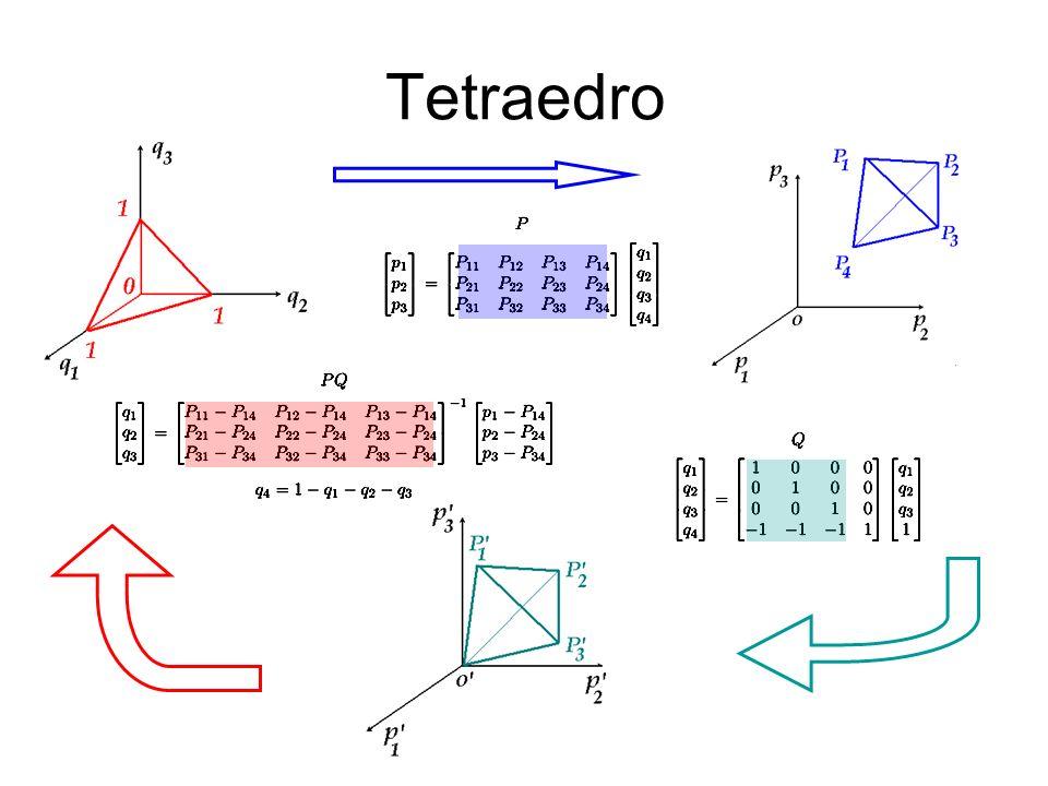 Método dos Elementos Finitos Conservação do Fluxo Magnético Conservação da Carga Elétrica Exata Funções de Base Sistema de Equações Lineares Resíduo Funções de Ponderação Mínimos Quadrados Galerkin =