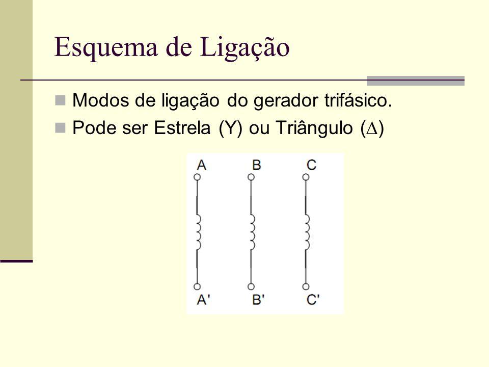 Esquema de Ligação Modos de ligação do gerador trifásico. Pode ser Estrela (Y) ou Triângulo ( )