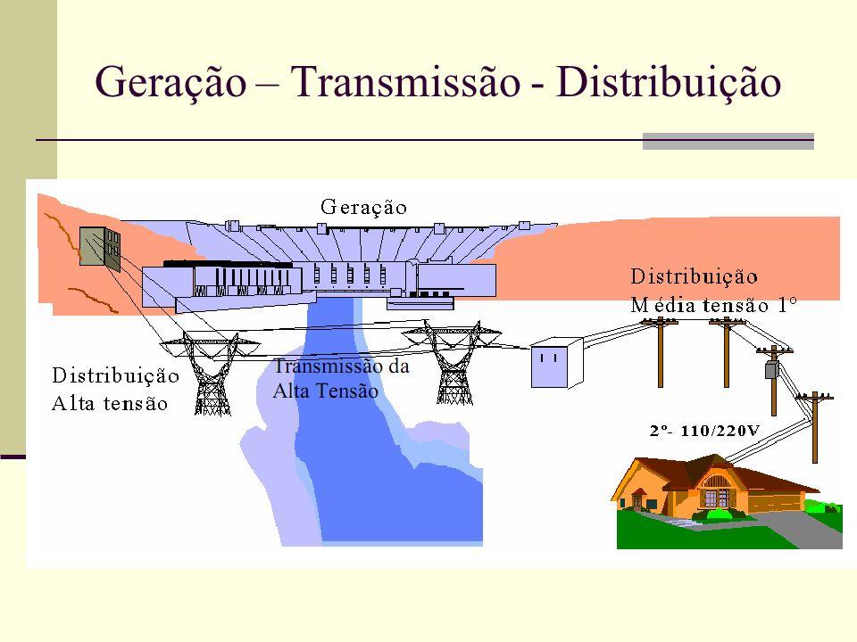 Gerador Síncrono Tensões elétricas trifásicas Alternadas.