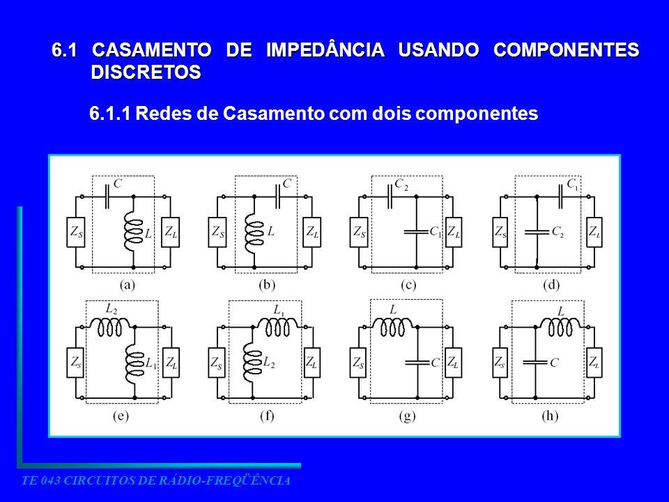 TE 043 CIRCUITOS DE RÁDIO-FREQÜÊNCIA 6.1 CASAMENTO DE IMPEDÂNCIA USANDO COMPONENTES DISCRETOS 6.1.1 Redes de Casamento com dois componentes