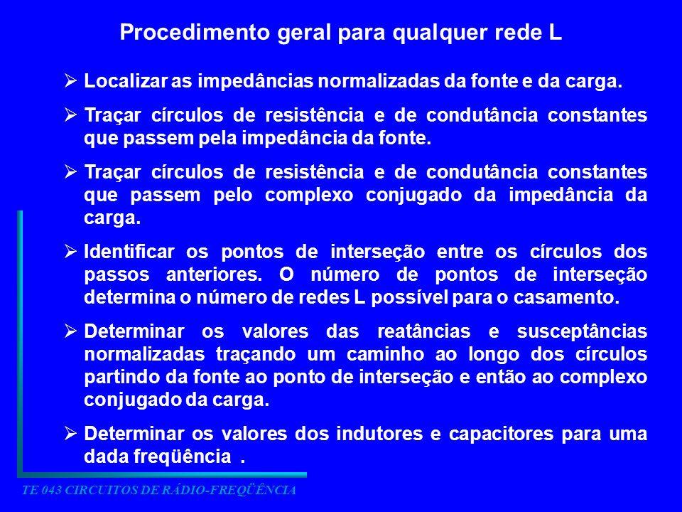 Procedimento geral para qualquer rede L Localizar as impedâncias normalizadas da fonte e da carga. Traçar círculos de resistência e de condutância con