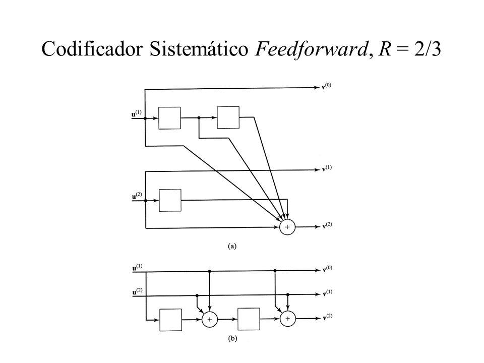 Codificador Sistemático Feedforward, R = 2/3