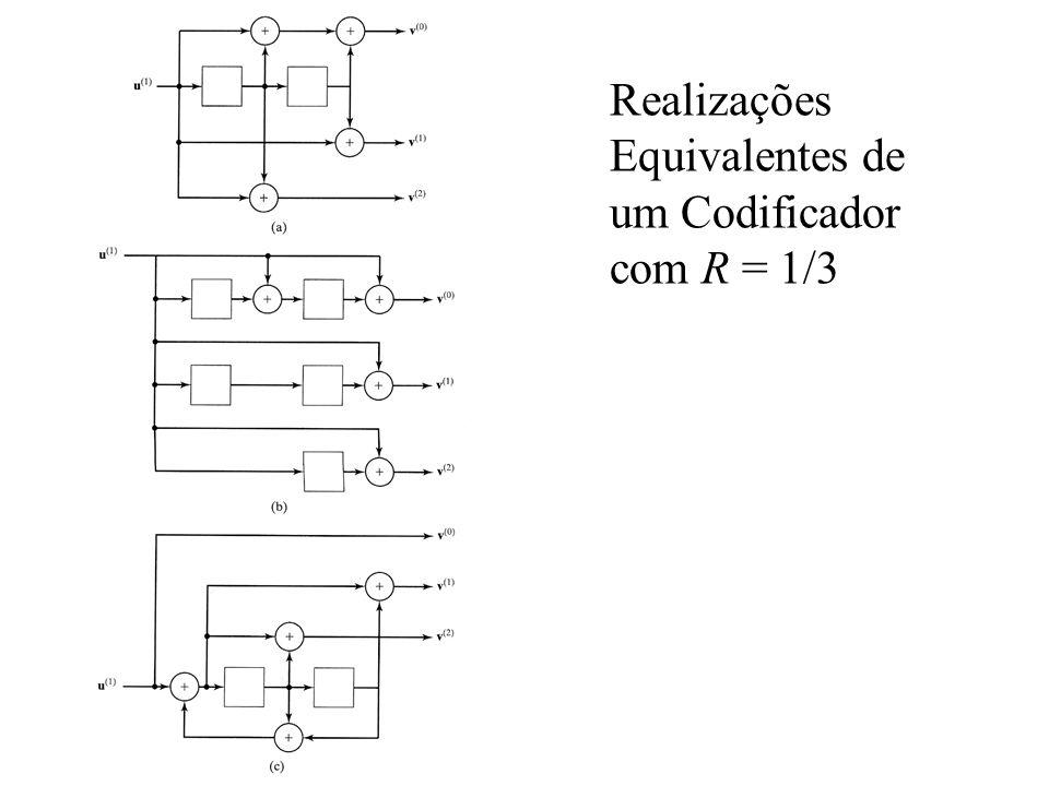Realizações Equivalentes de um Codificador com R = 1/3