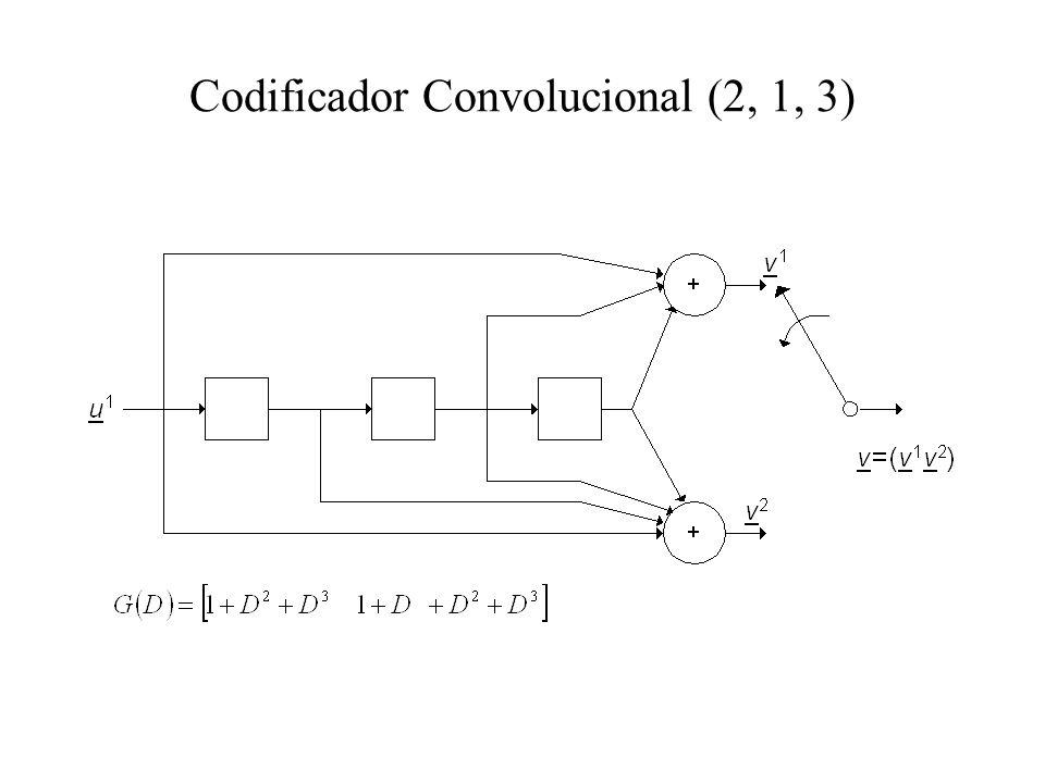 Codificador Convolucional (2, 1, 3)