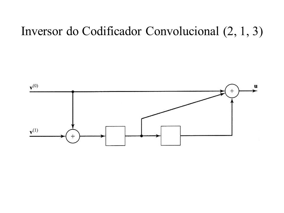 Inversor do Codificador Convolucional (2, 1, 3)