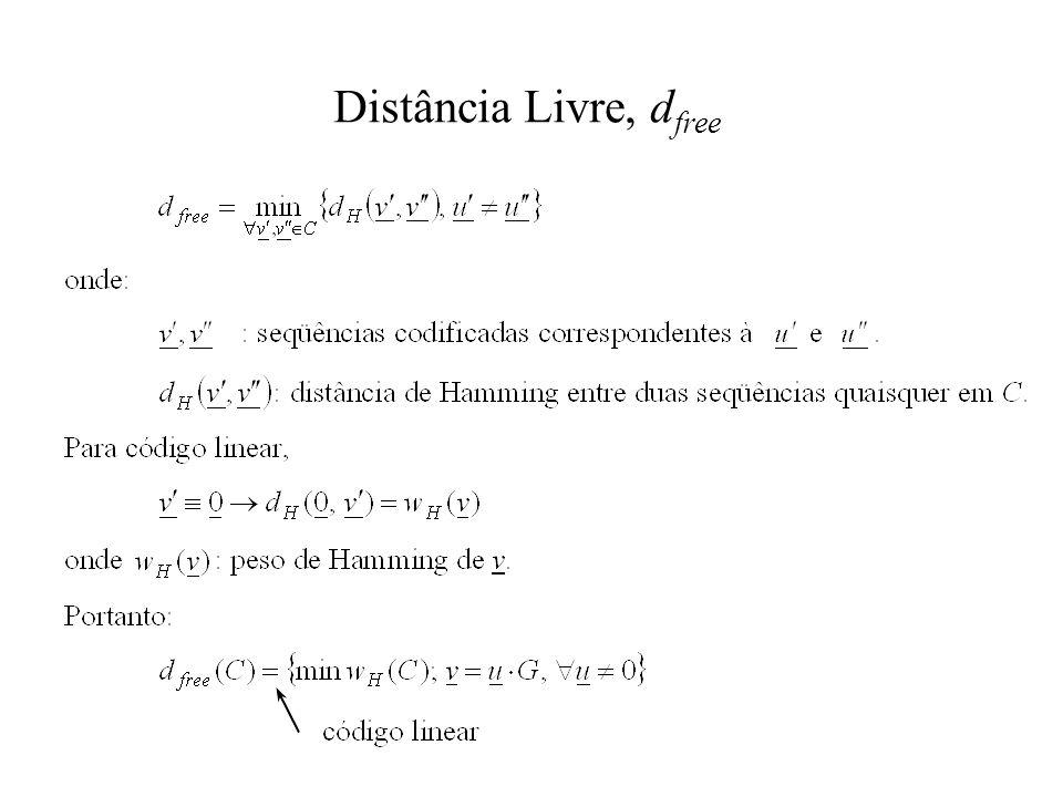 Distância Livre, d free