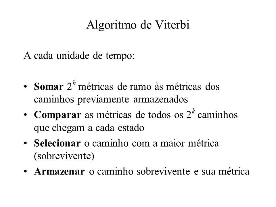 Algoritmo de Viterbi A cada unidade de tempo: Somar 2 k métricas de ramo às métricas dos caminhos previamente armazenados Comparar as métricas de todo