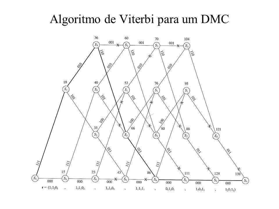 Algoritmo de Viterbi para um DMC