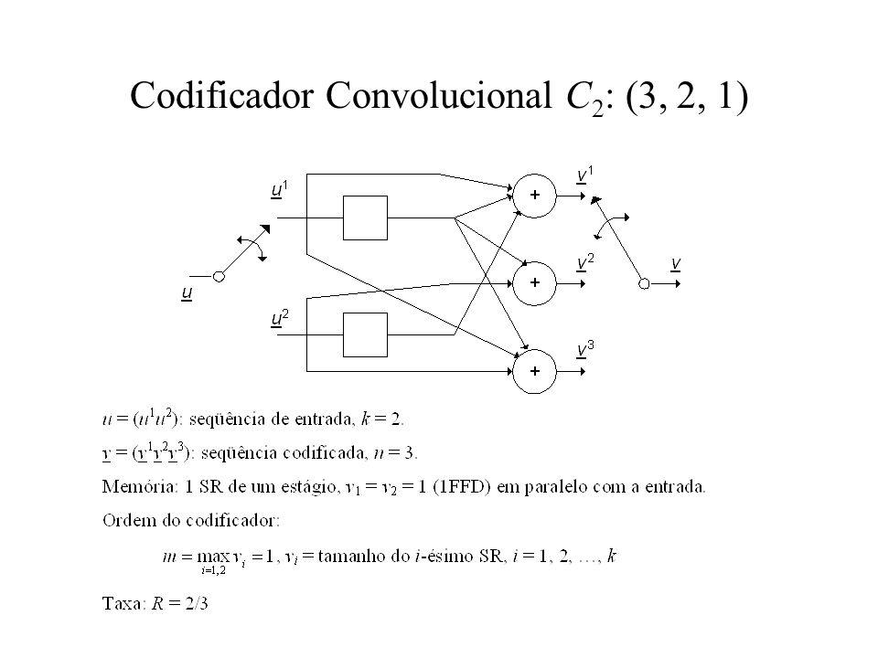 Codificador Convolucional C 2 : (3, 2, 1)