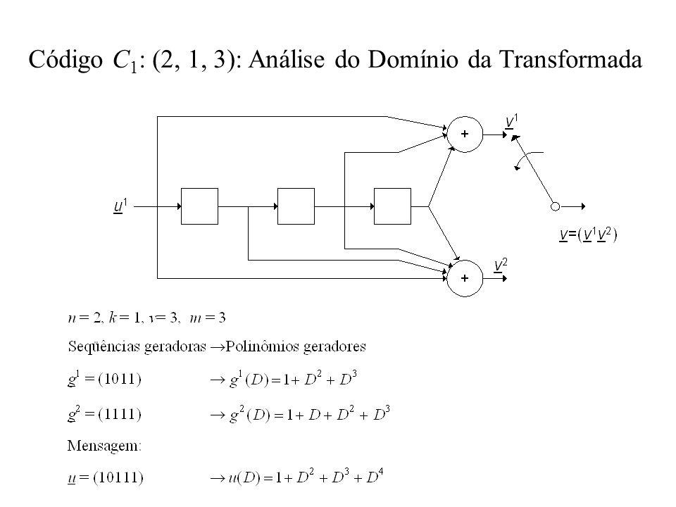 Código C 1 : (2, 1, 3): Análise do Domínio da Transformada