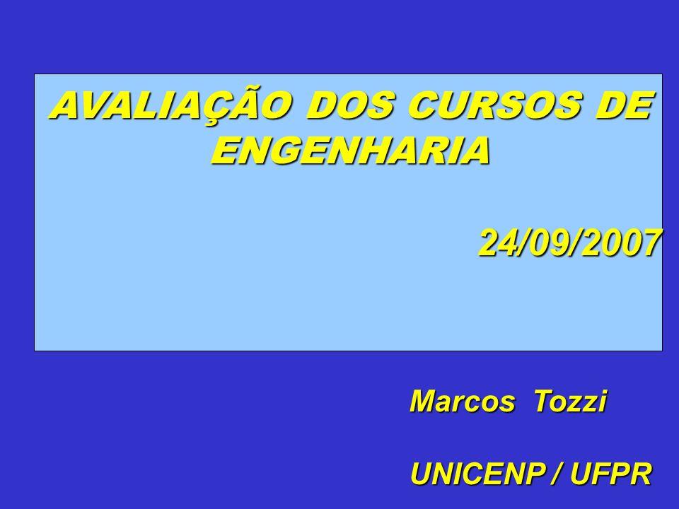 AVALIAÇÃO DOS CURSOS DE ENGENHARIA 24/09/2007 Marcos Tozzi UNICENP / UFPR