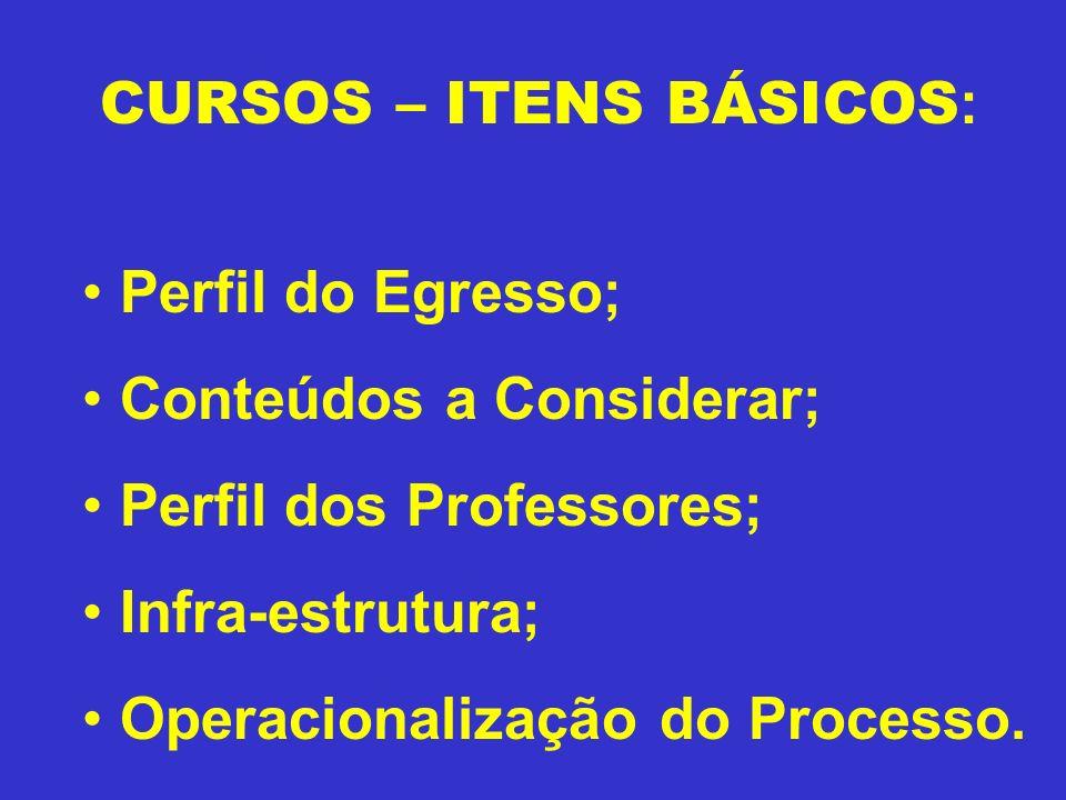 Perfil do Egresso; Conteúdos a Considerar; Perfil dos Professores; Infra-estrutura; Operacionalização do Processo. CURSOS – ITENS BÁSICOS :