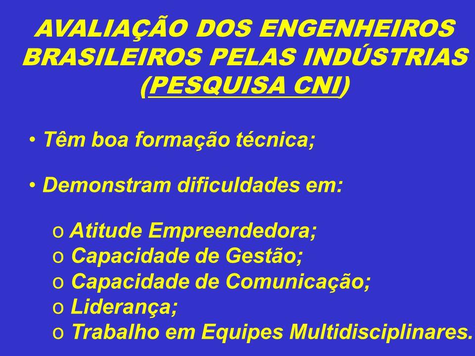 AVALIAÇÃO DOS ENGENHEIROS BRASILEIROS PELAS INDÚSTRIAS (PESQUISA CNI) Têm boa formação técnica; Demonstram dificuldades em: o Atitude Empreendedora; o Capacidade de Gestão; o Capacidade de Comunicação; o Liderança; o Trabalho em Equipes Multidisciplinares.