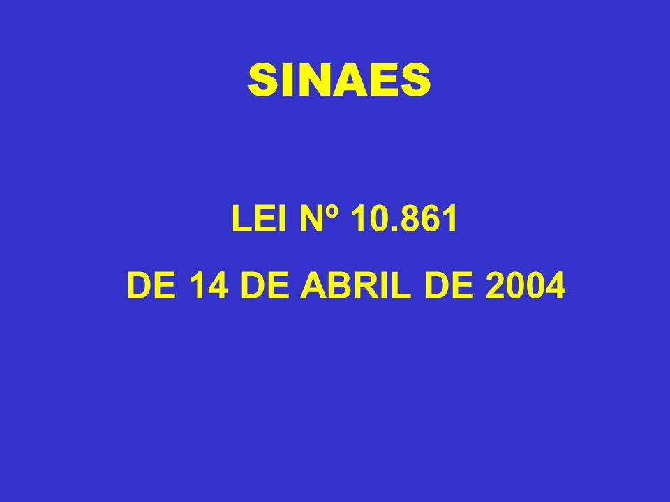 LEI Nº 10.861 DE 14 DE ABRIL DE 2004 SINAES