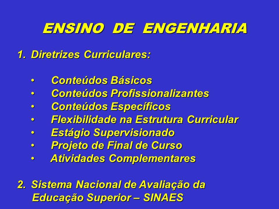 ENSINO DE ENGENHARIA 1.Diretrizes Curriculares: Conteúdos Básicos Conteúdos Básicos Conteúdos Profissionalizantes Conteúdos Profissionalizantes Conteúdos Específicos Conteúdos Específicos Flexibilidade na Estrutura Curricular Flexibilidade na Estrutura Curricular Estágio Supervisionado Estágio Supervisionado Projeto de Final de Curso Projeto de Final de Curso Atividades Complementares Atividades Complementares 2.Sistema Nacional de Avaliação da Educação Superior – SINAES Educação Superior – SINAES