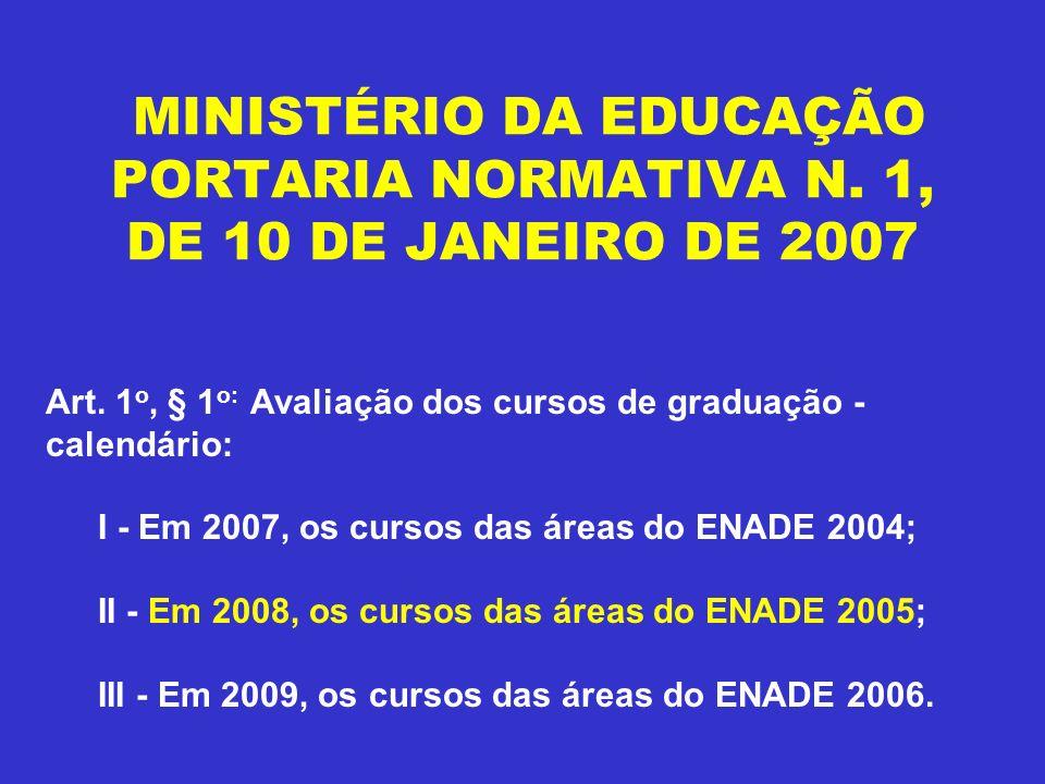 MINISTÉRIO DA EDUCAÇÃO PORTARIA NORMATIVA N. 1, DE 10 DE JANEIRO DE 2007 Art. 1 o, § 1 o: Avaliação dos cursos de graduação - calendário: I - Em 2007,