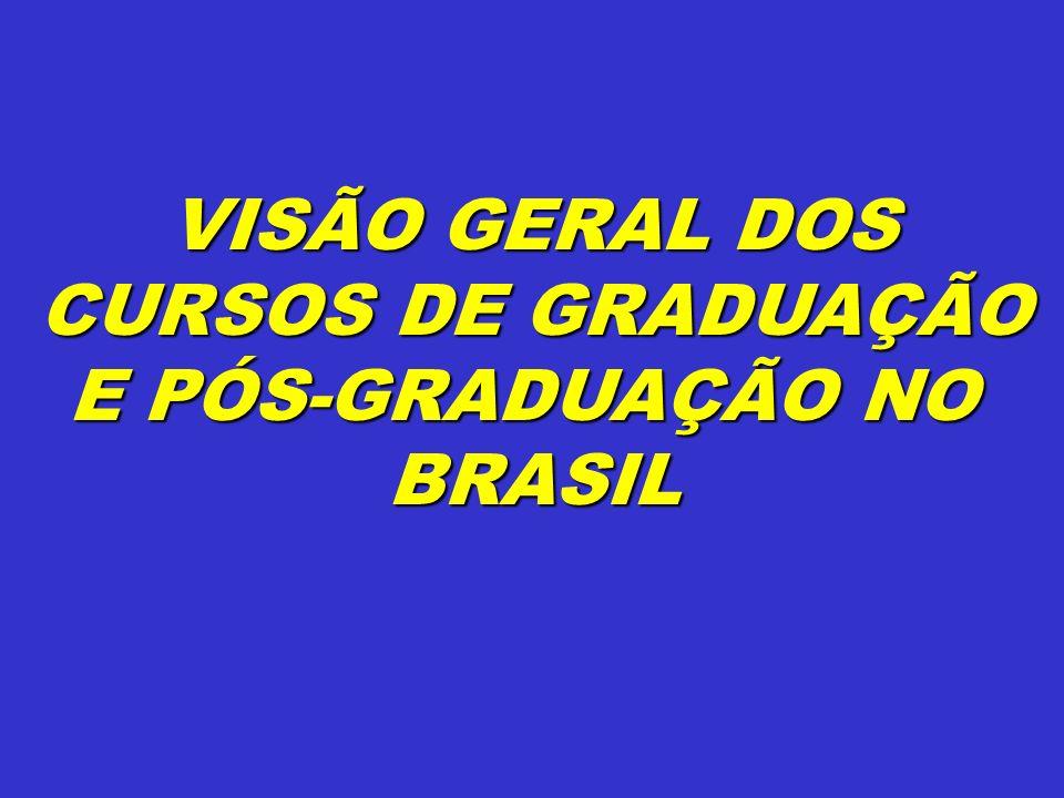 VISÃO GERAL DOS VISÃO GERAL DOS CURSOS DE GRADUAÇÃO E PÓS-GRADUAÇÃO NO BRASIL