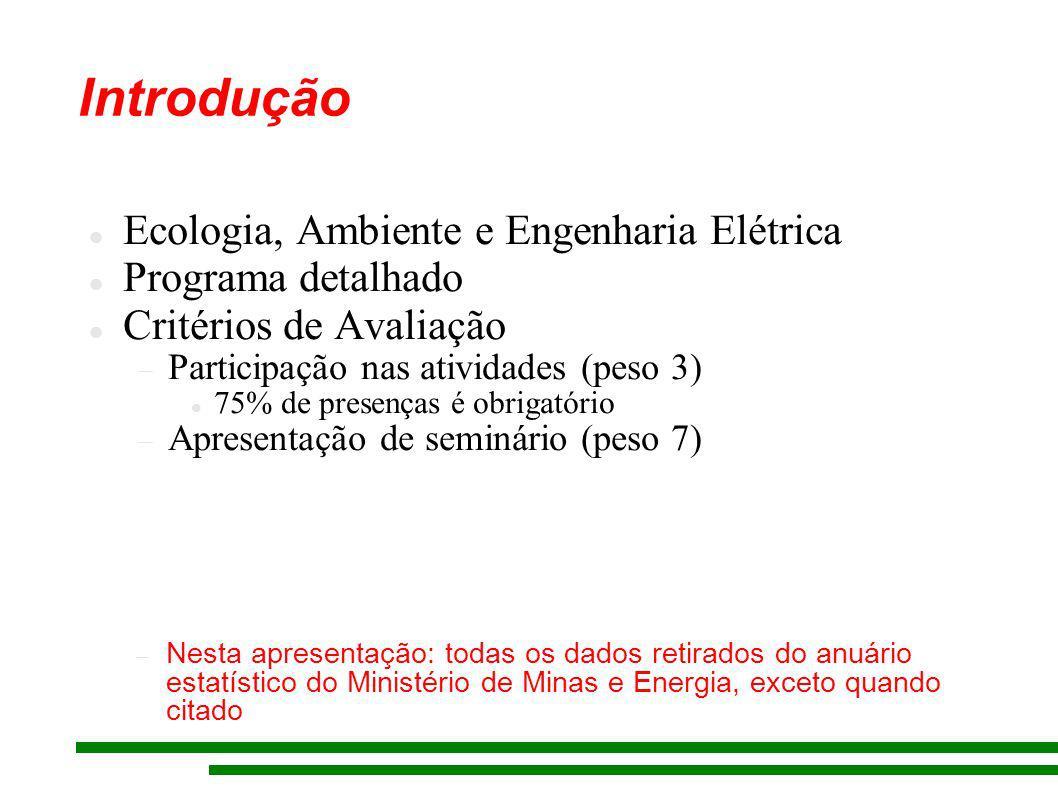 Introdução Ecologia, Ambiente e Engenharia Elétrica Programa detalhado Critérios de Avaliação Participação nas atividades (peso 3) 75% de presenças é