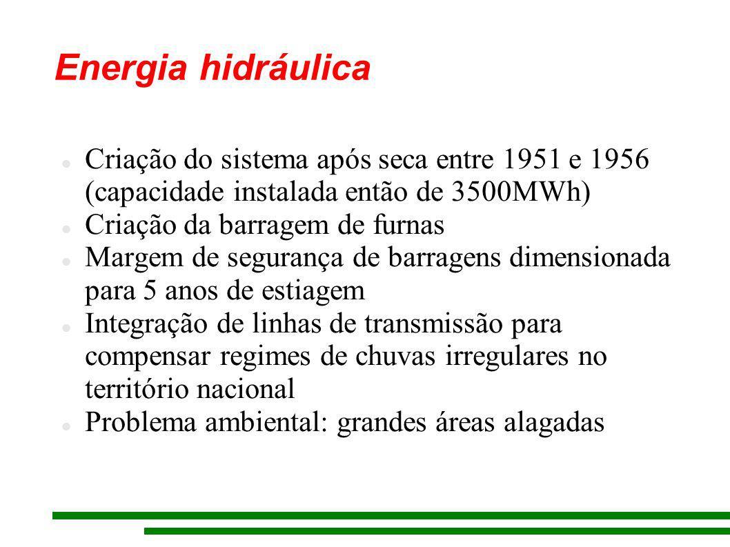 Energia hidráulica Criação do sistema após seca entre 1951 e 1956 (capacidade instalada então de 3500MWh) Criação da barragem de furnas Margem de segu