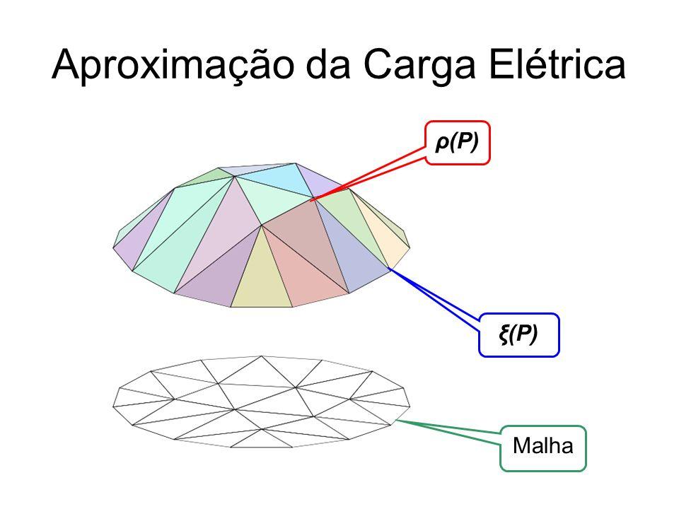Aproximação da Carga Elétrica ξ(P) ρ(P) Malha