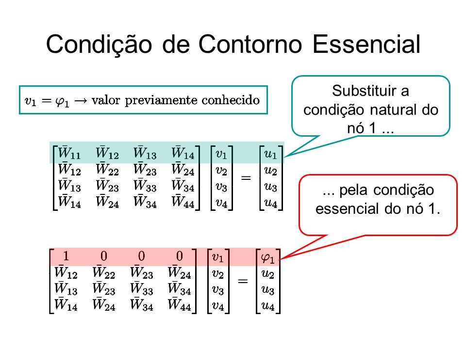 Condição de Contorno Essencial Substituir a condição natural do nó 1...... pela condição essencial do nó 1.