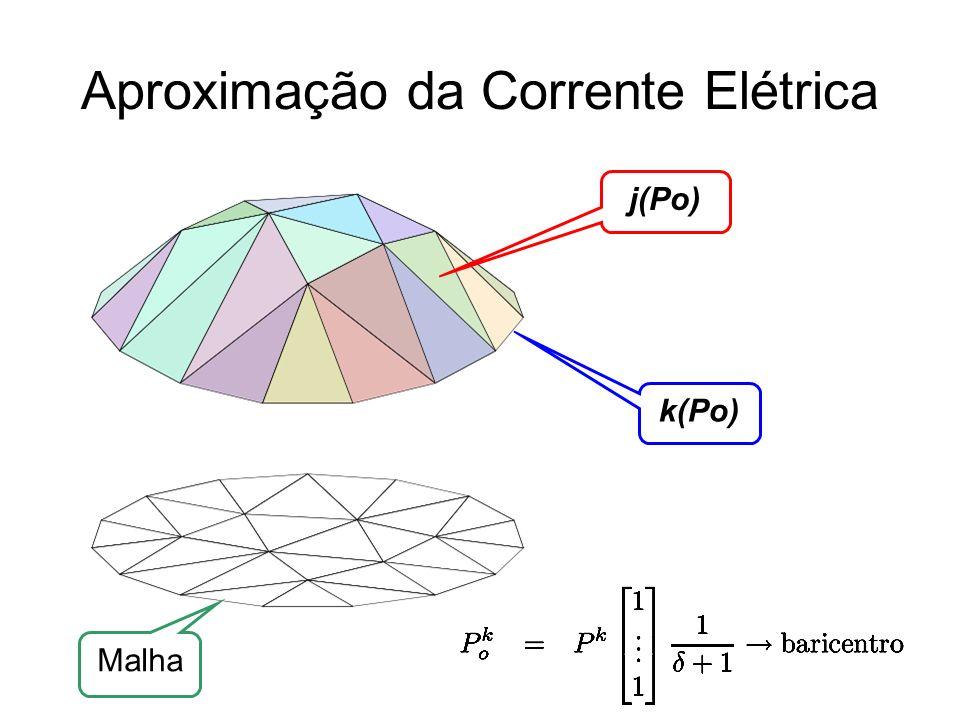 Aproximação da Corrente Elétrica k(Po) j(Po) Malha