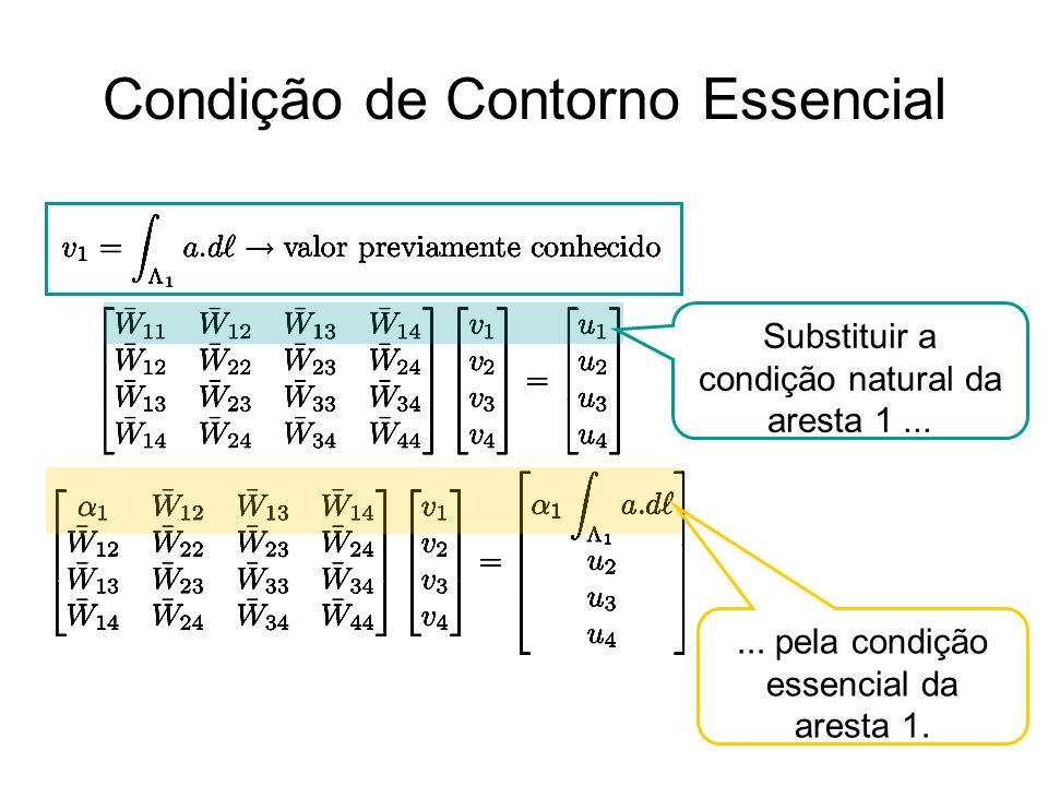 Condição de Contorno Essencial Substituir a condição natural da aresta 1...... pela condição essencial da aresta 1.