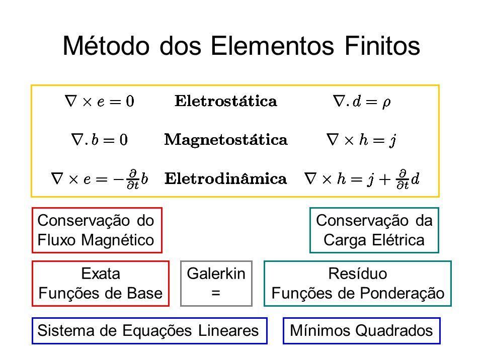 Método dos Elementos Finitos Conservação do Fluxo Magnético Conservação da Carga Elétrica Exata Funções de Base Sistema de Equações Lineares Resíduo F