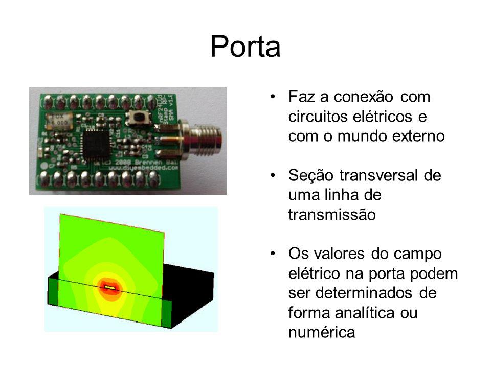 Porta Faz a conexão com circuitos elétricos e com o mundo externo Seção transversal de uma linha de transmissão Os valores do campo elétrico na porta