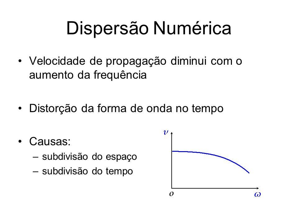Dispersão Numérica Velocidade de propagação diminui com o aumento da frequência Distorção da forma de onda no tempo Causas: –subdivisão do espaço –sub