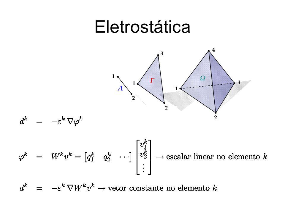 Porta Faz a conexão com circuitos elétricos e com o mundo externo Seção transversal de uma linha de transmissão Os valores do campo elétrico na porta podem ser determinados de forma analítica ou numérica