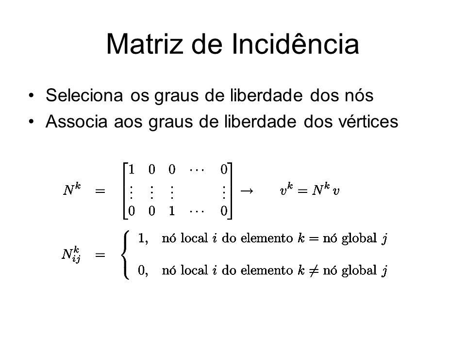 Matriz de Incidência Seleciona os graus de liberdade dos nós Associa aos graus de liberdade dos vértices